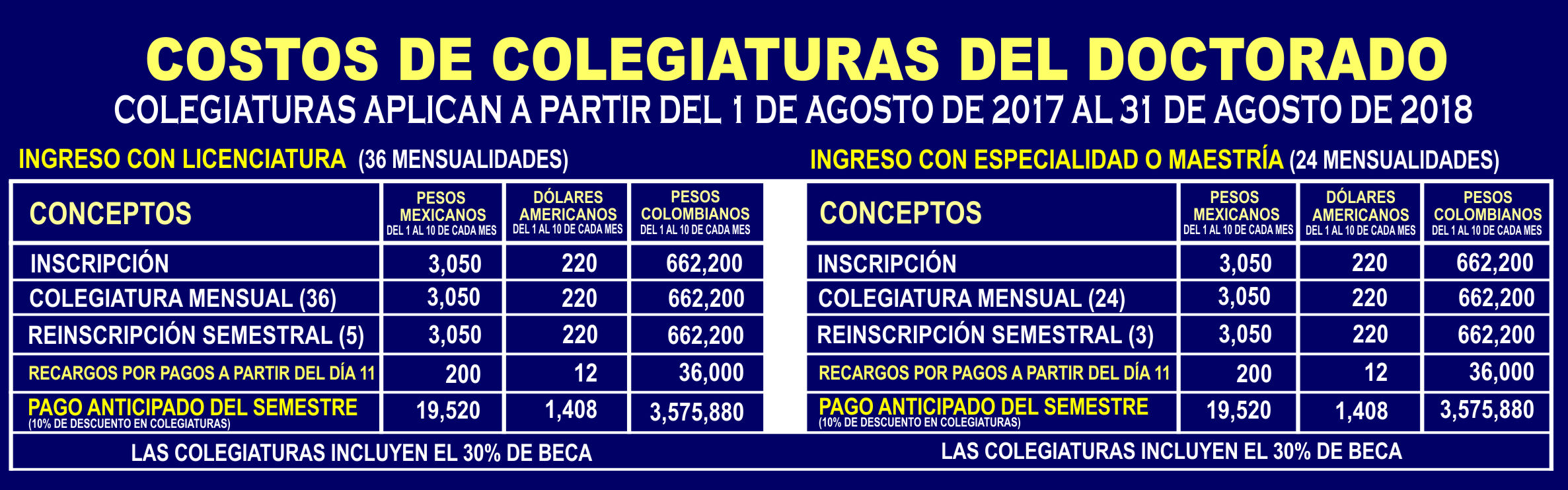 COSTO DE COLEGIATURAS