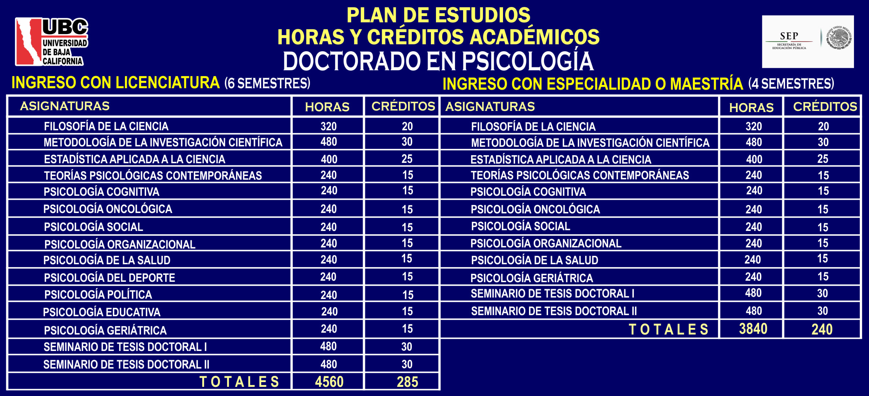 DOCTORADO EN PSICOLOGÍA 2017