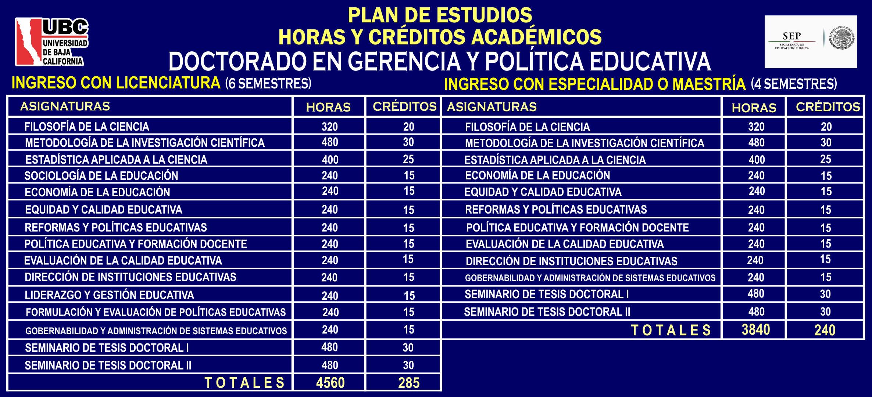 Doctorado en Gerencia Educativa 2017