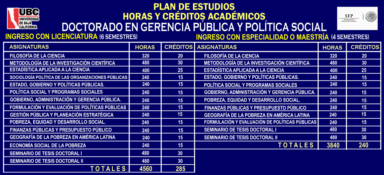 Doctorado en Gerencia Pública 2017